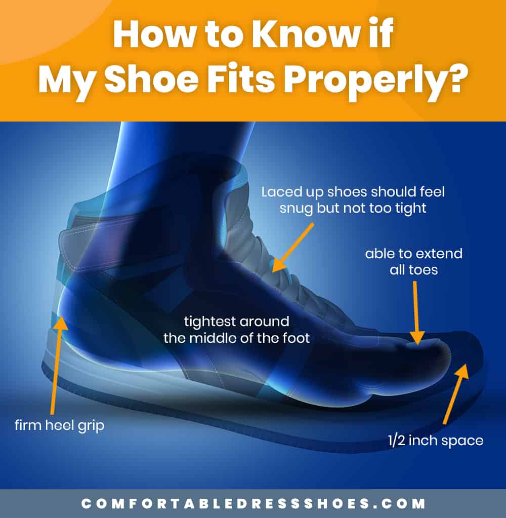 how to know if my shoe fits properly